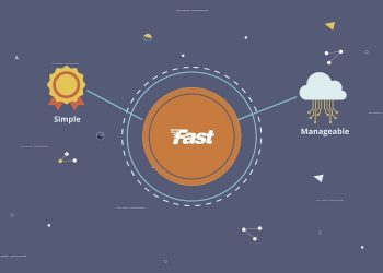 Fast.io is launched for scalable file hosting