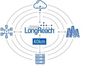 Infiniband is extended 10-40 km by Mellanox Quantum LongReach series switches