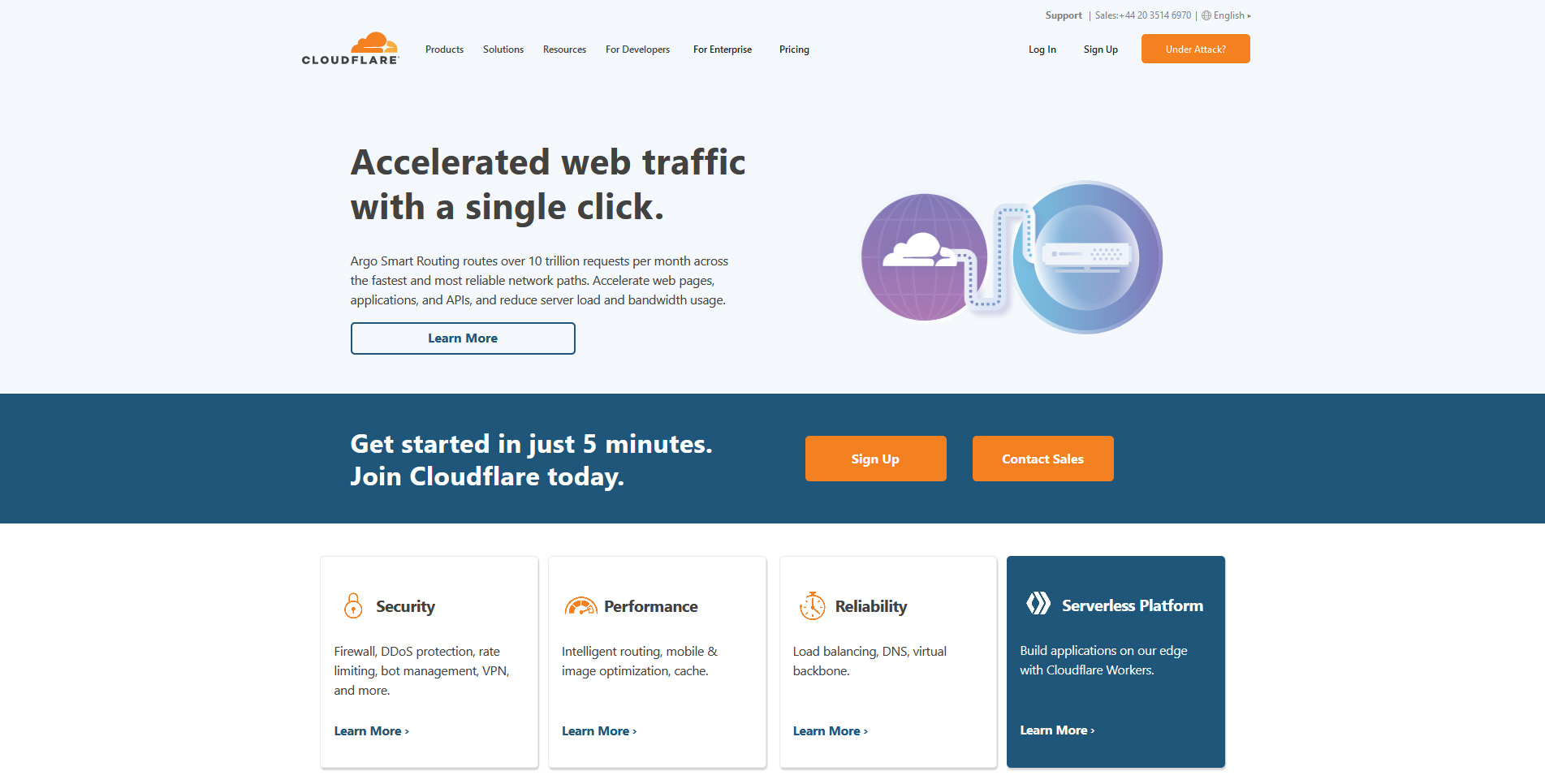 1 Cloudflare