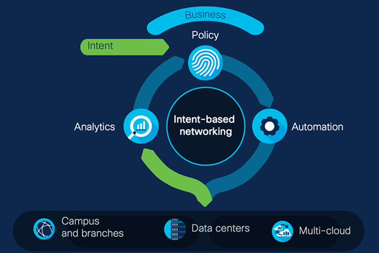 Cisco adds Network Insights capabilities to data-center software