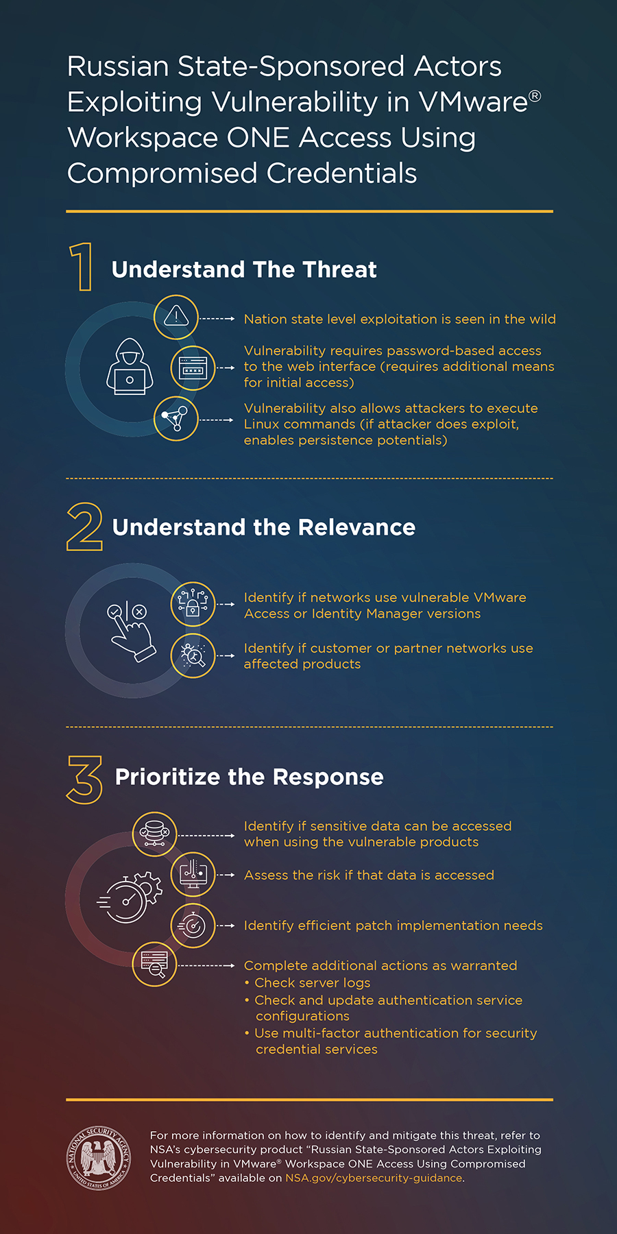 NSA says Russian state-sponsored hackers exploiting VMware products infographic